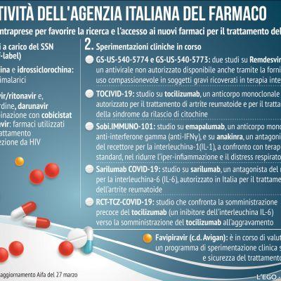 farmaci-hub-nomosD8A19527-73F6-3000-B637-D7E3612CB8DE.jpg