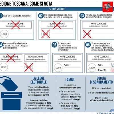 il-sistema-elettorale-in-toscana3884FBAA-2B27-2622-EA27-AA6194D5C827.jpg