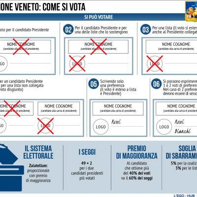 il-sistema-elettorale-in-veneto2F9FAB39-77A1-5E44-877F-A73393EFEB3B.jpg