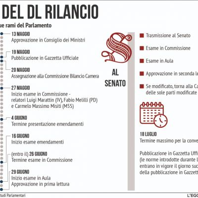 timeline-rilancio-18-6-20CB3EDB76-E3B0-A6ED-407A-852AF753EA0C.jpeg